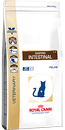 Royal Canin Vet, Диета для кошек 0,400 кг при нарушении пищеварения